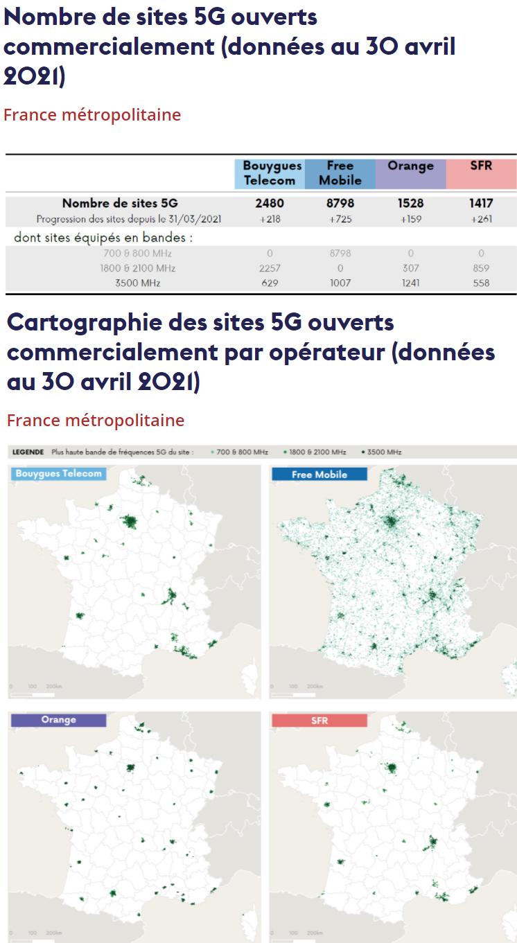 5G : plus de 14 000 sites sont ouverts commercialement en France