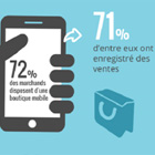 72% des  e-commerçants disposent d'une boutique mobile