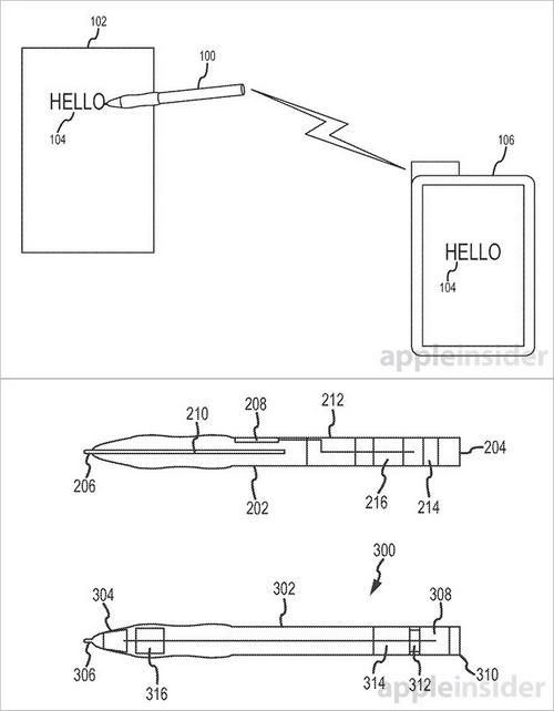 Apple pourrait se lancer dans la course aux stylos connectés