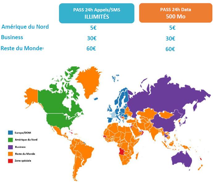 Bouygues Telecom Entreprises lance les Pass Roaming monde en illimité