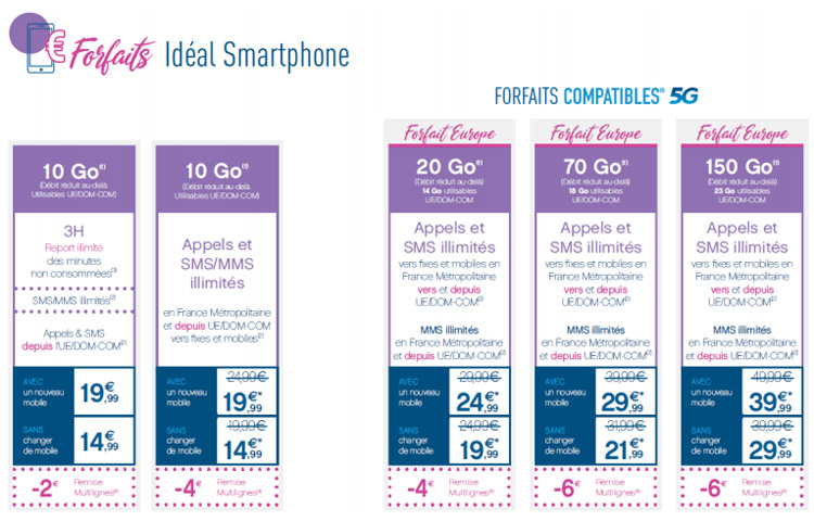 Coriolis Télécom lance ses nouvelles offres mobiles compatibles 5G