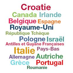 Free : les appels depuis la Croatie vers la France sont intégrés au forfait