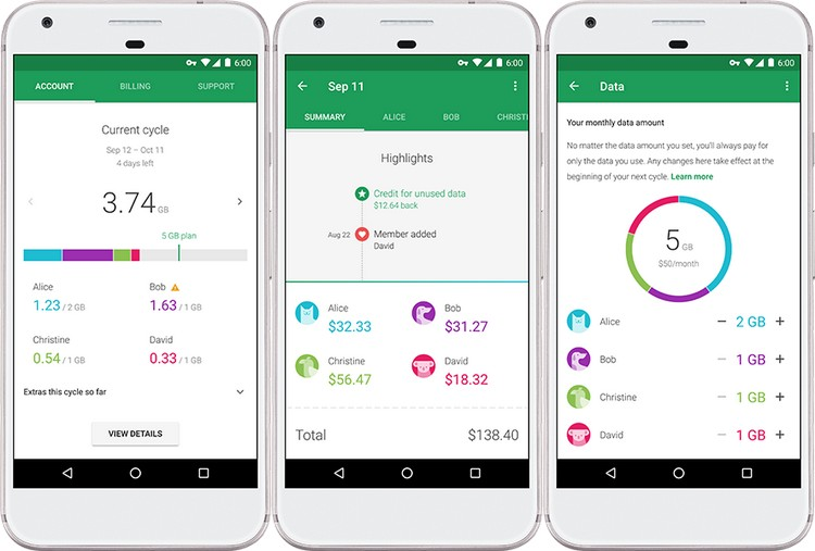 Google Fi : Google ajoute une offre de groupe avantageuse