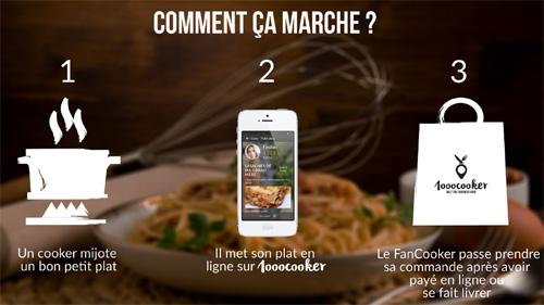 1000Cooker, une application qui propose la vente de plats faits maison entre particuliers