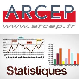 L'Arcep  publie l'Observatoire des marchés  des communications électroniques  au premier trimestre 2015