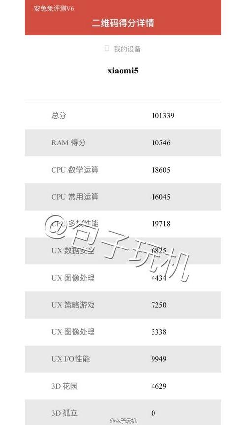 Xiaomi Mi5 : le terminal Android le plus puissant du marché ?