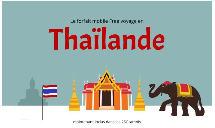 Les abonnés Free peuvent utiliser en Thaïlande leur forfait mobile avec 25Go/mois