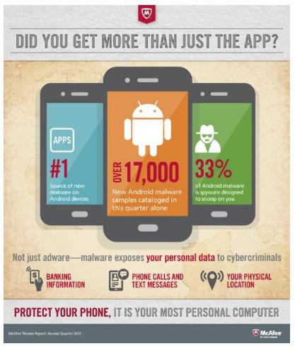 Les menaces sur mobile font leur retour