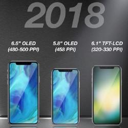 Les trois prochains iPhones présentés le 12 septembre vont garder le design de l'iPhone X