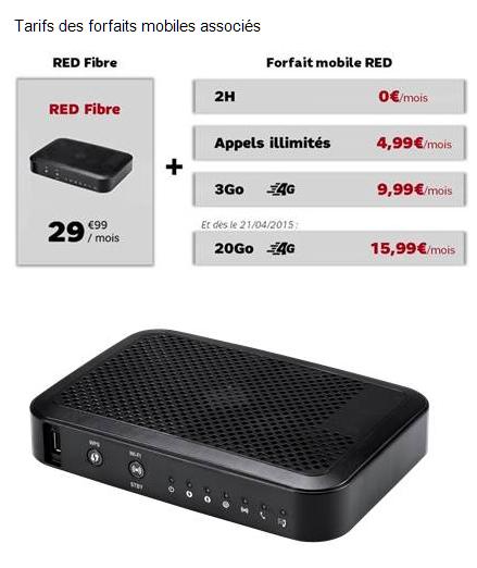 Numericable-SFR lance RED Fibre avec également de la 4G