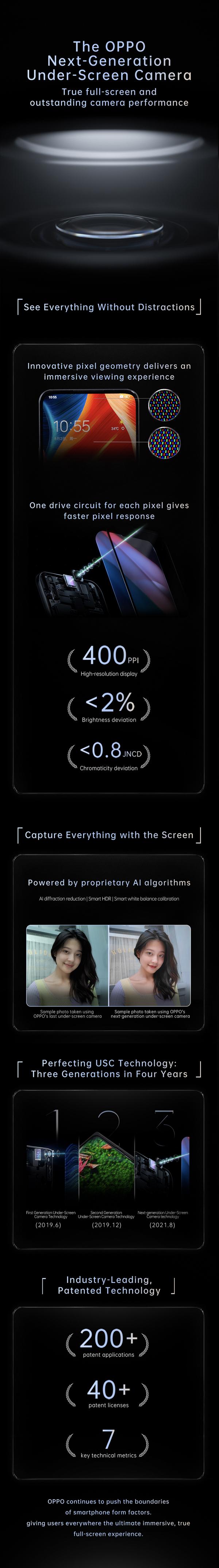 Oppo dévoile sa nouvelle technologie de caméra sous-écran