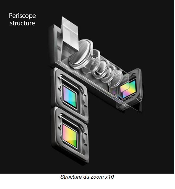Oppo : premier fabricant à proposer un smartphone 5G avec un Snapdragon 855 et un zoom x10 sans perte au MWC 2019