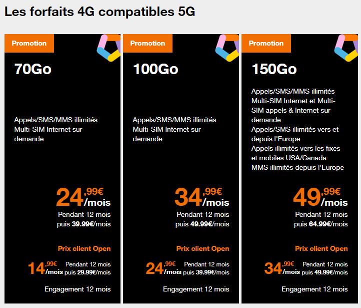 Orange : l'activation de la 5G prévue pour le 18 novembre