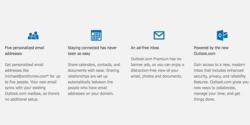 Oulook.com ajoute une offre Premium et des avantages intéressants