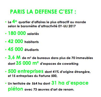 Paris La Défense va expérimenter la 5G pour une période de trois ans