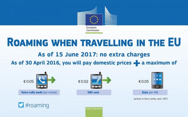 Grande nouvelle pour les «mobinautes» européens: les frais de roaming sont révolus