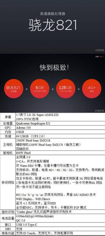 Xiaomi Mi Note 2 : les caractéristiques techniques déjà connues avant la présentation officielle