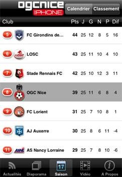 Un logiciel iPhone pour les supporters de l'OGC Nice